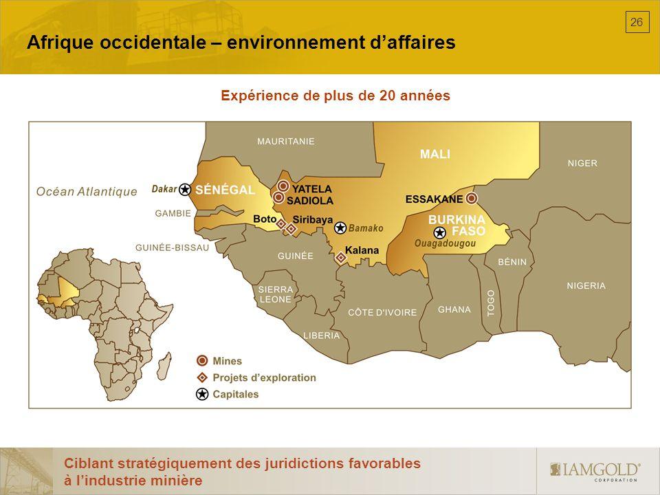 Afrique occidentale – environnement daffaires Expérience de plus de 20 années Ciblant stratégiquement des juridictions favorables à lindustrie minière