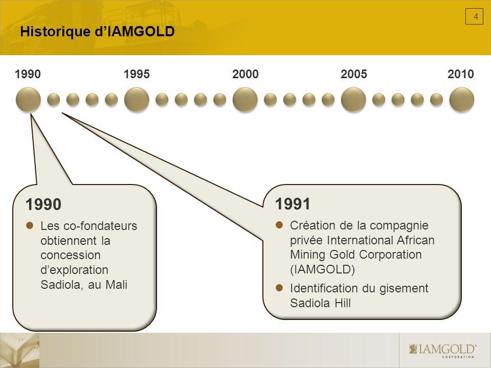 Population (2009) :15,8 million Langue : Français (officielle), langues locales Gouvernement :Républ.