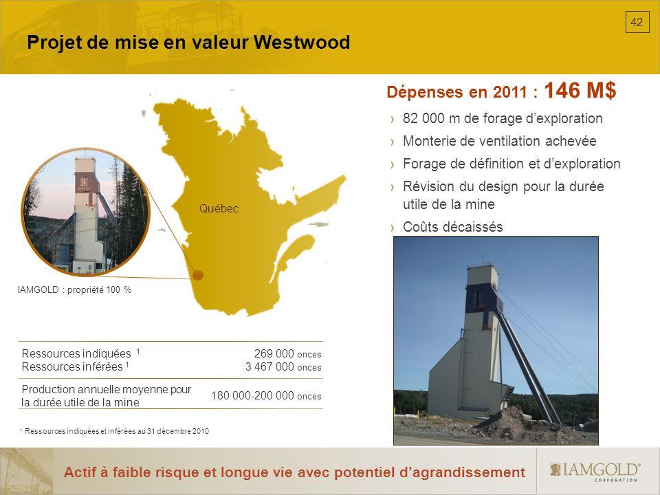 Projet de mise en valeur Westwood Actif à faible risque et longue vie avec potentiel dagrandissement Québec IAMGOLD : propriété 100 % Dépenses en 2011