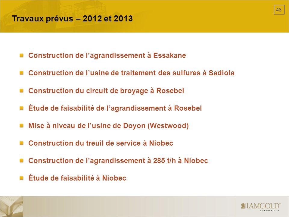 Travaux prévus – 2012 et 2013 Construction de lagrandissement à Essakane Construction de lusine de traitement des sulfures à Sadiola Construction du c