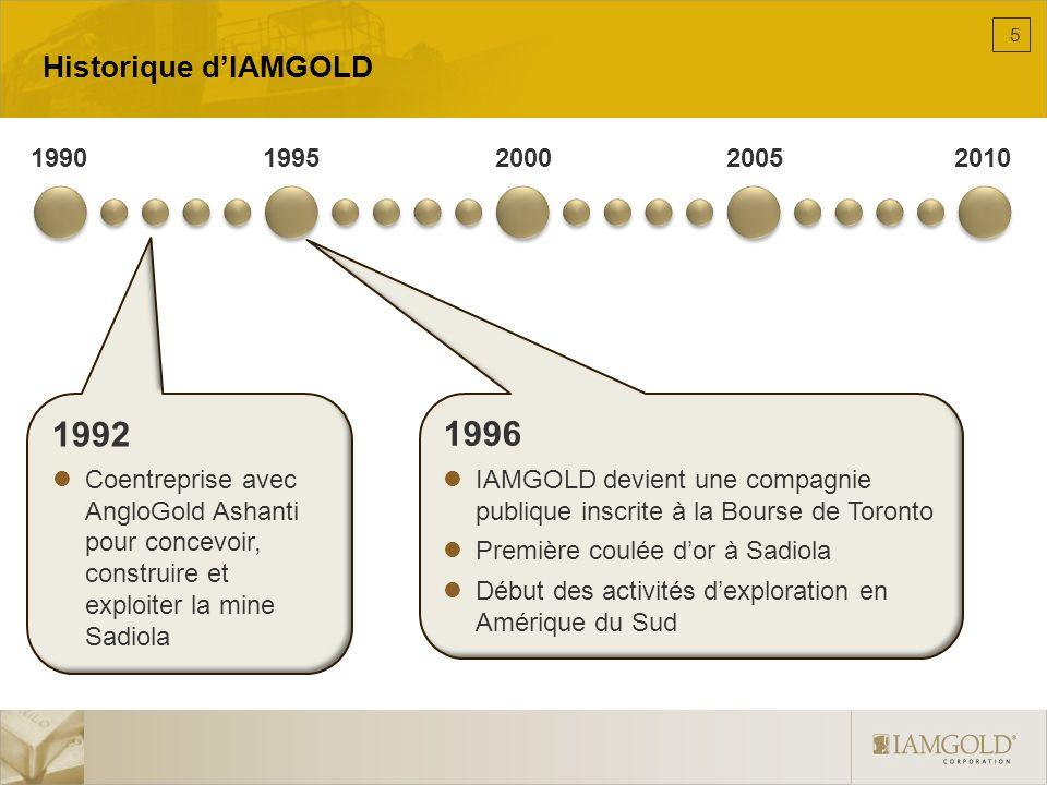 Historique dIAMGOLD 19901995200020052010 1997 IAMGOLD acquiert le dépôt aurifère Yatéla, au Mali, avec AngloGold Ashanti 2000 Mise en valeur de la mine Yatéla 2001 IAMGOLD inscrite à la bourse AMEX Début de la production dor à Yatéla 6