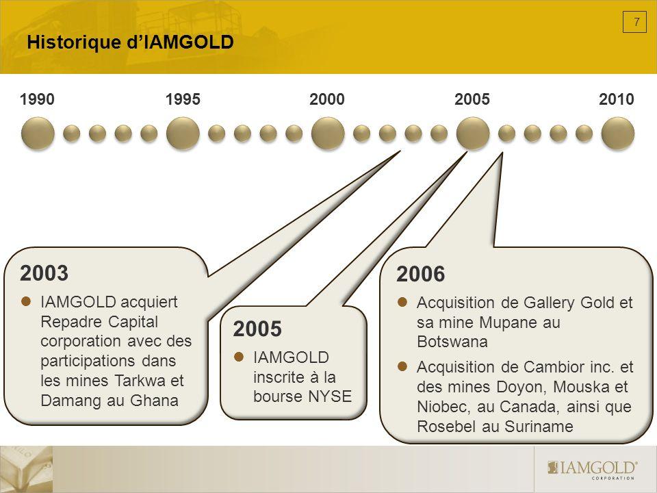 Historique dIAMGOLD 19901995200020052010 2003 IAMGOLD acquiert Repadre Capital corporation avec des participations dans les mines Tarkwa et Damang au