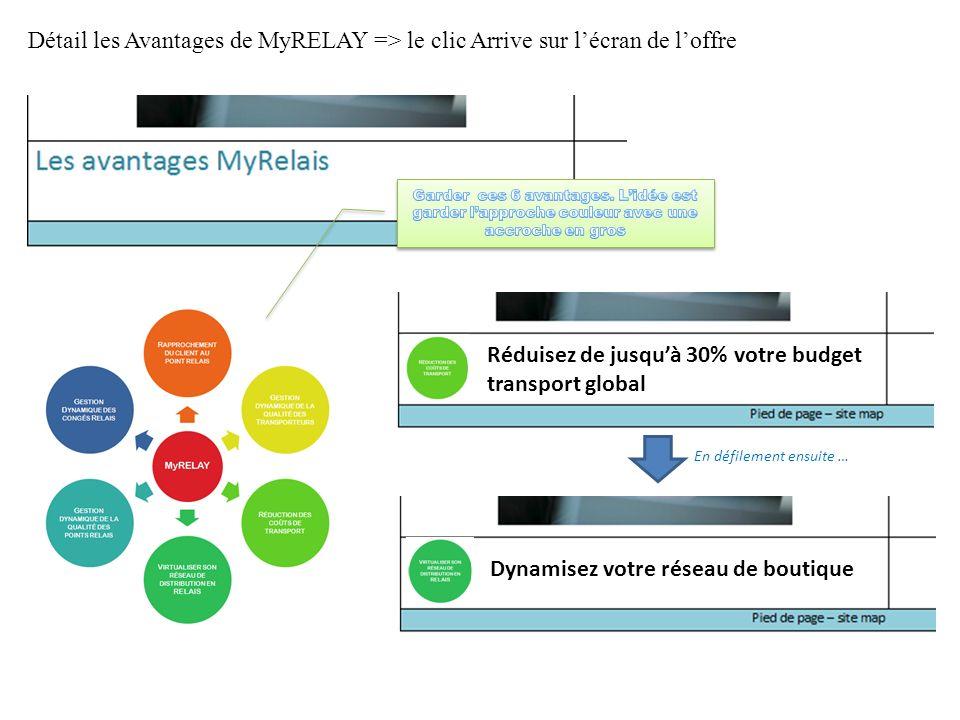 Détail les Avantages de MyRELAY => le clic Arrive sur lécran de loffre Réduisez de jusquà 30% votre budget transport global Dynamisez votre réseau de boutique En défilement ensuite …