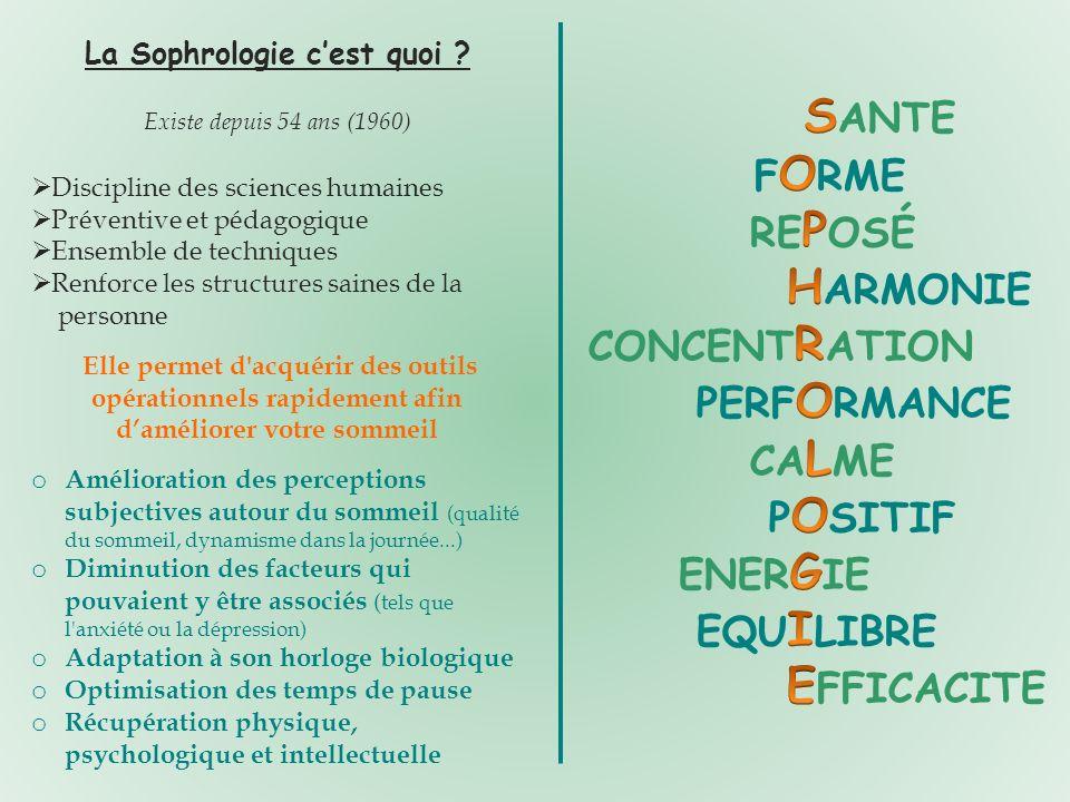 La Sophrologie cest quoi ? Existe depuis 54 ans (1960) Discipline des sciences humaines Préventive et pédagogique Ensemble de techniques Renforce les