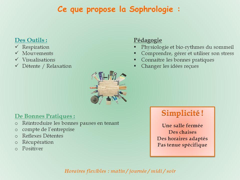 Ce que propose la Sophrologie : Des Outils : Respiration Mouvements Visualisations Détente / Relaxation De Bonnes Pratiques : o Réintroduire les bonne