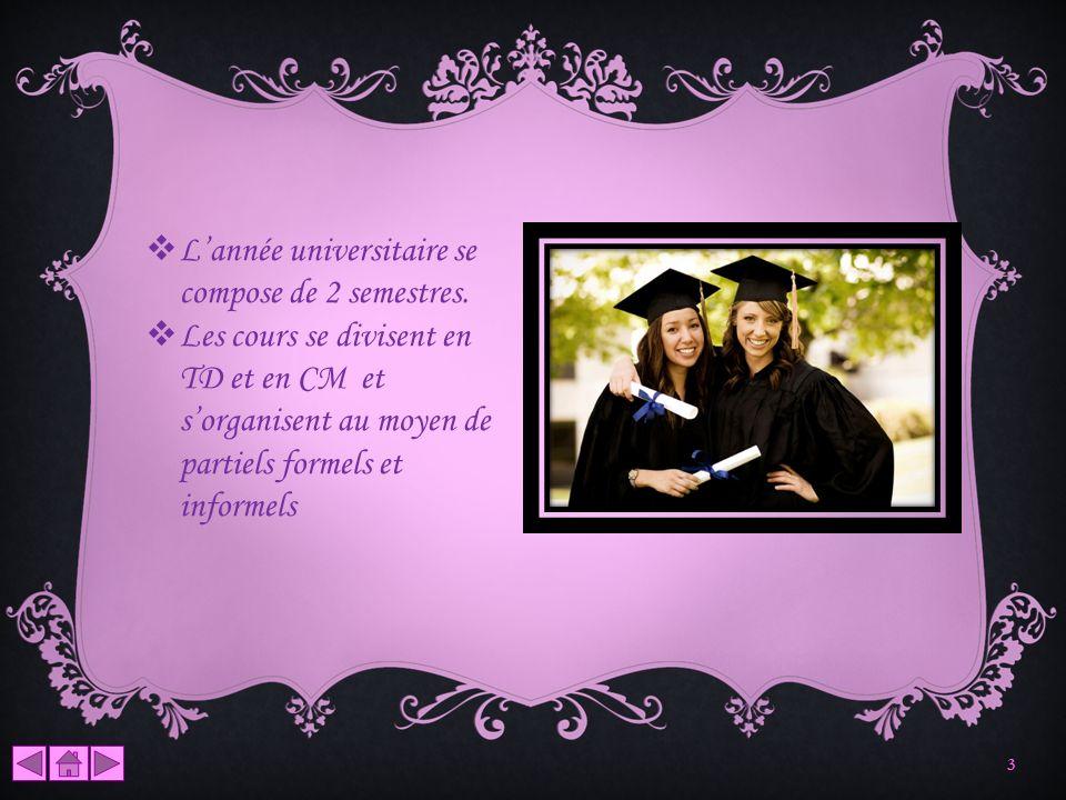 Lannée universitaire se compose de 2 semestres.