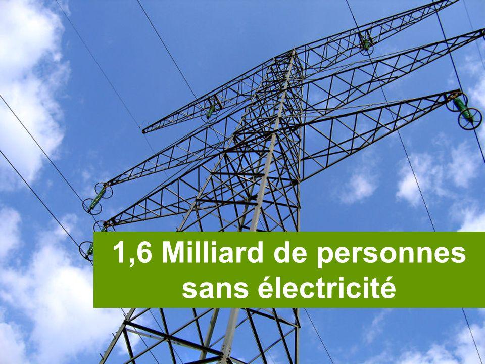 1,6 Milliard de personnes sans électricité