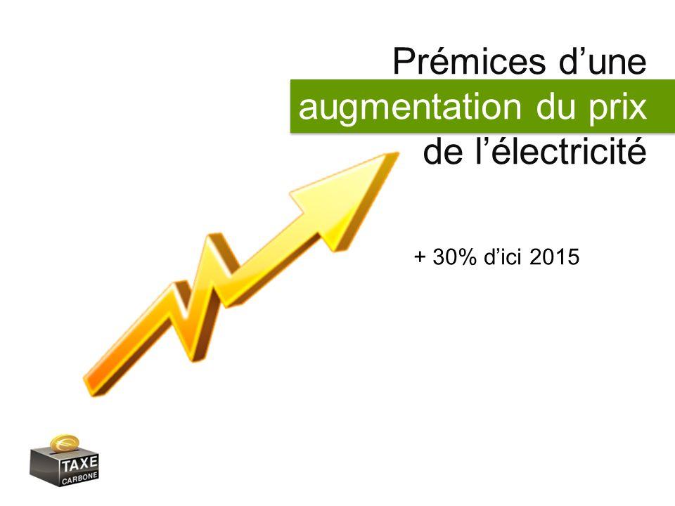 Prémices dune augmentation du prix de lélectricité + 30% dici 2015