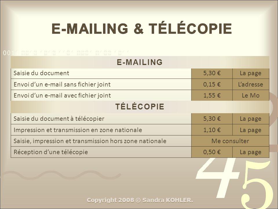 Saisie du document5,30 La page Envoi dun e-mail sans fichier joint0,15 Ladresse Envoi dun e-mail avec fichier joint1,55 Le Mo TÉLÉCOPIE Saisie du docu