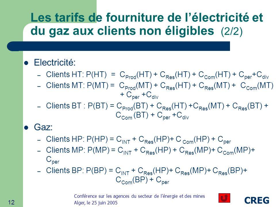 Conférence sur les agences du secteur de lénergie et des mines Alger, le 25 juin 2005 CREG 12 Les tarifs de fourniture de lélectricité et du gaz aux clients non éligibles (2/2) Electricité: – Clients HT: P(HT) = C Prod (HT) + C Res (HT) + C Com (HT) + C per +C div – Clients MT: P(MT) = C Prod (MT) + C Res (HT) + C Res (MT) + C Com (MT) + C per +C div – Clients BT : P(BT) = C Prod (BT) + C Res (HT) +C Res (MT) + C Res (BT) + C Com (BT) + C per +C div Gaz: – Clients HP: P(HP) = C INT + C Res (HP)+ C Com (HP) + C per – Clients MP: P(MP) = C INT + C Res (HP) + C Res (MP)+ C Com (MP)+ C per – Clients BP: P(BP) = C INT + C Res (HP)+ C Res (MP)+ C Res (BP)+ C Com (BP) + C per