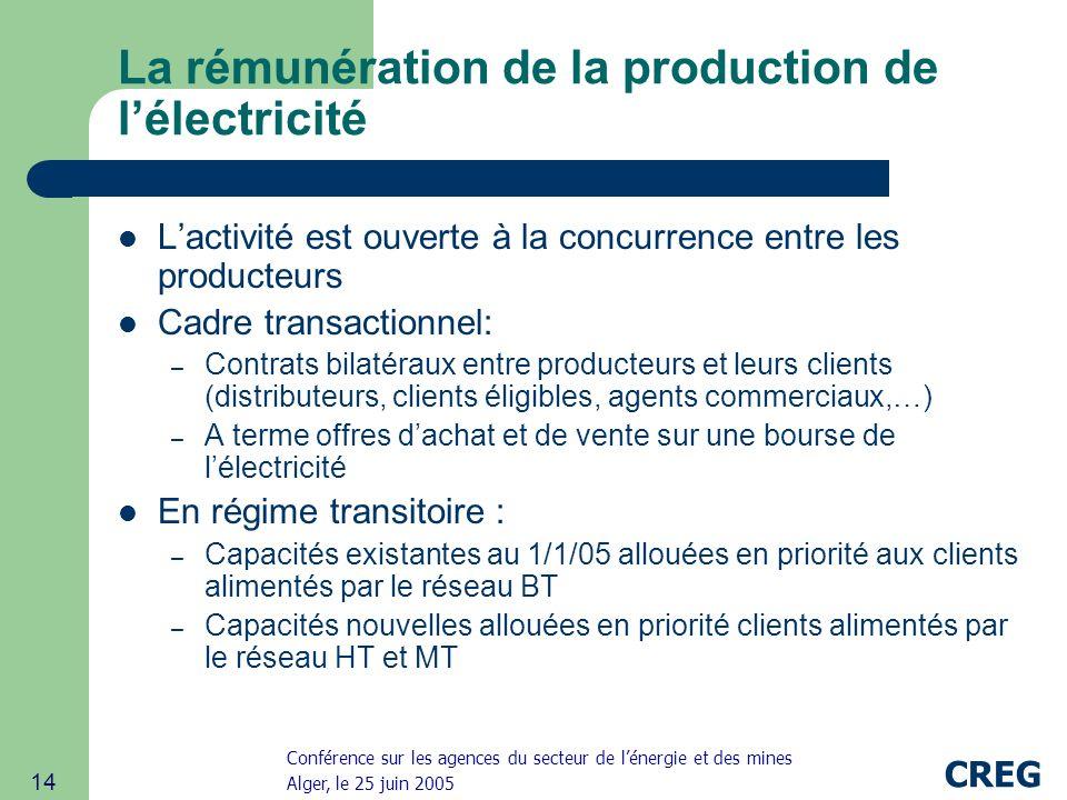 Conférence sur les agences du secteur de lénergie et des mines Alger, le 25 juin 2005 CREG 14 La rémunération de la production de lélectricité Lactivité est ouverte à la concurrence entre les producteurs Cadre transactionnel: – Contrats bilatéraux entre producteurs et leurs clients (distributeurs, clients éligibles, agents commerciaux,…) – A terme offres dachat et de vente sur une bourse de lélectricité En régime transitoire : – Capacités existantes au 1/1/05 allouées en priorité aux clients alimentés par le réseau BT – Capacités nouvelles allouées en priorité clients alimentés par le réseau HT et MT