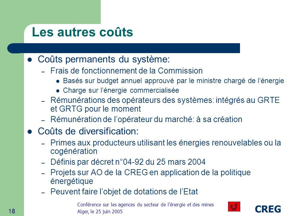 Conférence sur les agences du secteur de lénergie et des mines Alger, le 25 juin 2005 CREG 18 Les autres coûts Coûts permanents du système: – Frais de fonctionnement de la Commission Basés sur budget annuel approuvé par le ministre chargé de lénergie Charge sur lénergie commercialisée – Rémunérations des opérateurs des systèmes: intégrés au GRTE et GRTG pour le moment – Rémunération de lopérateur du marché: à sa création Coûts de diversification: – Primes aux producteurs utilisant les énergies renouvelables ou la cogénération – Définis par décret n°04-92 du 25 mars 2004 – Projets sur AO de la CREG en application de la politique énergétique – Peuvent faire lobjet de dotations de lEtat