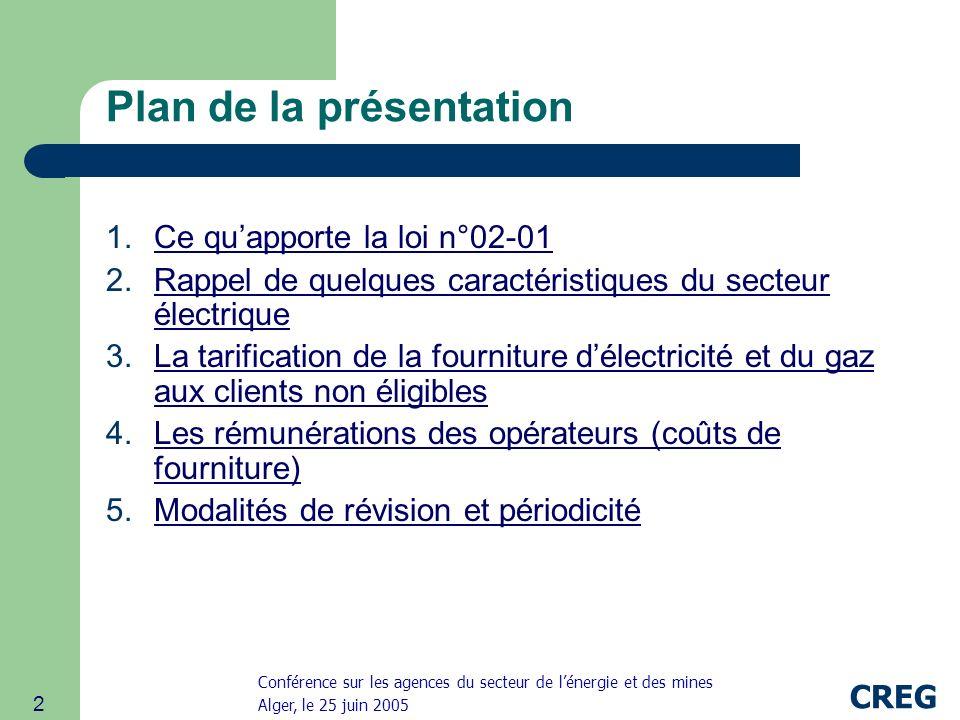 Conférence sur les agences du secteur de lénergie et des mines Alger, le 25 juin 2005 CREG 2 Plan de la présentation 1.Ce quapporte la loi n°02-01Ce quapporte la loi n°02-01 2.Rappel de quelques caractéristiques du secteur électriqueRappel de quelques caractéristiques du secteur électrique 3.La tarification de la fourniture délectricité et du gaz aux clients non éligiblesLa tarification de la fourniture délectricité et du gaz aux clients non éligibles 4.Les rémunérations des opérateurs (coûts de fourniture)Les rémunérations des opérateurs (coûts de fourniture) 5.Modalités de révision et périodicitéModalités de révision et périodicité