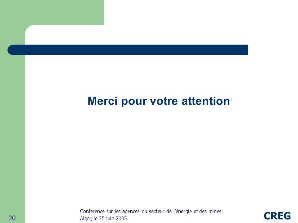Conférence sur les agences du secteur de lénergie et des mines Alger, le 25 juin 2005 CREG 20 Merci pour votre attention