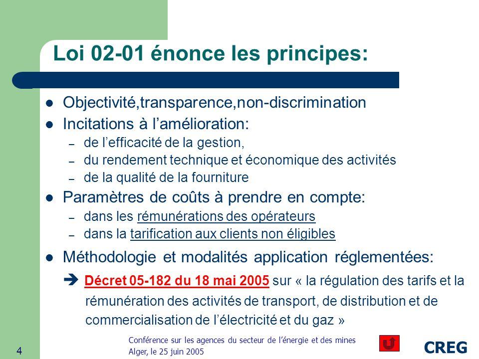 Conférence sur les agences du secteur de lénergie et des mines Alger, le 25 juin 2005 CREG 4 Loi 02-01 énonce les principes: Objectivité,transparence,non-discrimination Incitations à lamélioration: – de lefficacité de la gestion, – du rendement technique et économique des activités – de la qualité de la fourniture Paramètres de coûts à prendre en compte: – dans les rémunérations des opérateurs – dans la tarification aux clients non éligibles Méthodologie et modalités application réglementées: Décret 05-182 du 18 mai 2005 sur « la régulation des tarifs et la rémunération des activités de transport, de distribution et de commercialisation de lélectricité et du gaz »