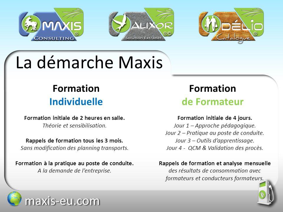 La démarche Maxis Formation de Formateur Formation Individuelle Formation initiale de 4 jours. Jour 1 – Approche pédagogique. Jour 2 – Pratique au pos