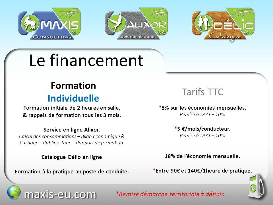 Le financement Tarifs TTC Formation Individuelle Formation initiale de 2 heures en salle, & rappels de formation tous les 3 mois.