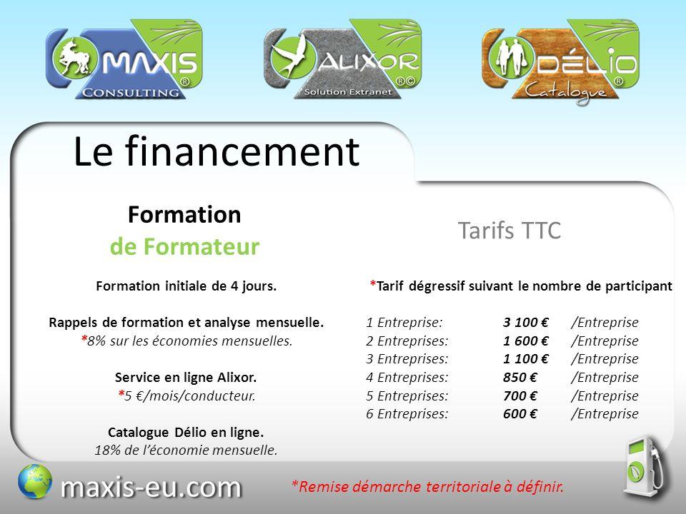 Le financement Formation de Formateur *Tarif dégressif suivant le nombre de participant 1 Entreprise: 3 100 /Entreprise 2 Entreprises: 1 600 /Entrepri
