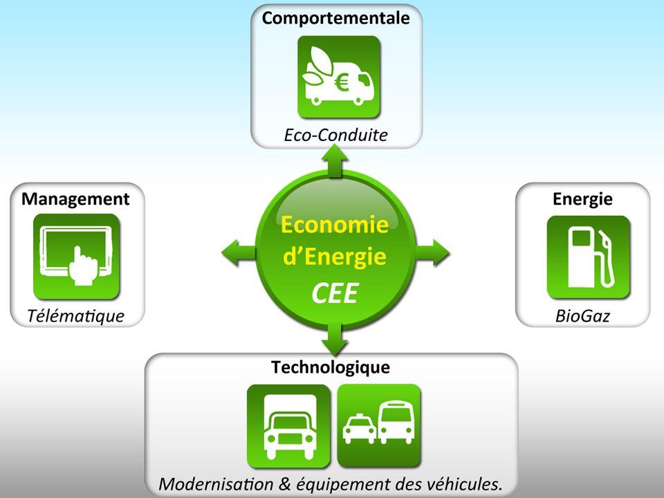 Coordonnées Maxis Consulting Management Conducteur & Solutions Eco-Conduite. Bureaux: 3 avenue du Cimetière 31500 Toulouse Adresse Postale: BP 34229 –