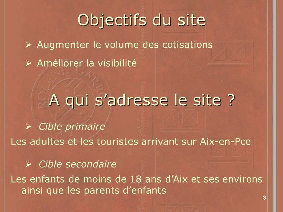 3 Objectifs du site Augmenter le volume des cotisations Améliorer la visibilité Cible primaire Les adultes et les touristes arrivant sur Aix-en-Pce Cible secondaire Les enfants de moins de 18 ans dAix et ses environs ainsi que les parents denfants A qui sadresse le site ?
