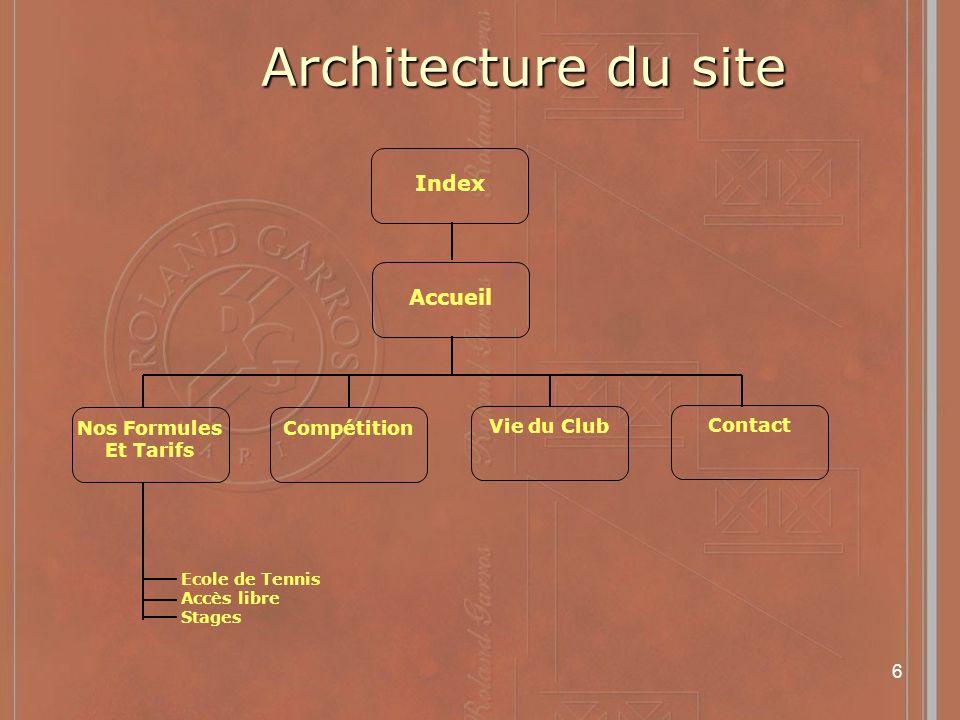 6 Architecture du site Index Accueil Nos Formules Et Tarifs Compétition Vie du Club Contact Ecole de Tennis Accès libre Stages