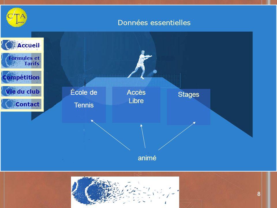 8 Données essentielles École de Tennis Accès Libre Stages animé Accueil Formules et Tarifs Compétition Vie du club Contact