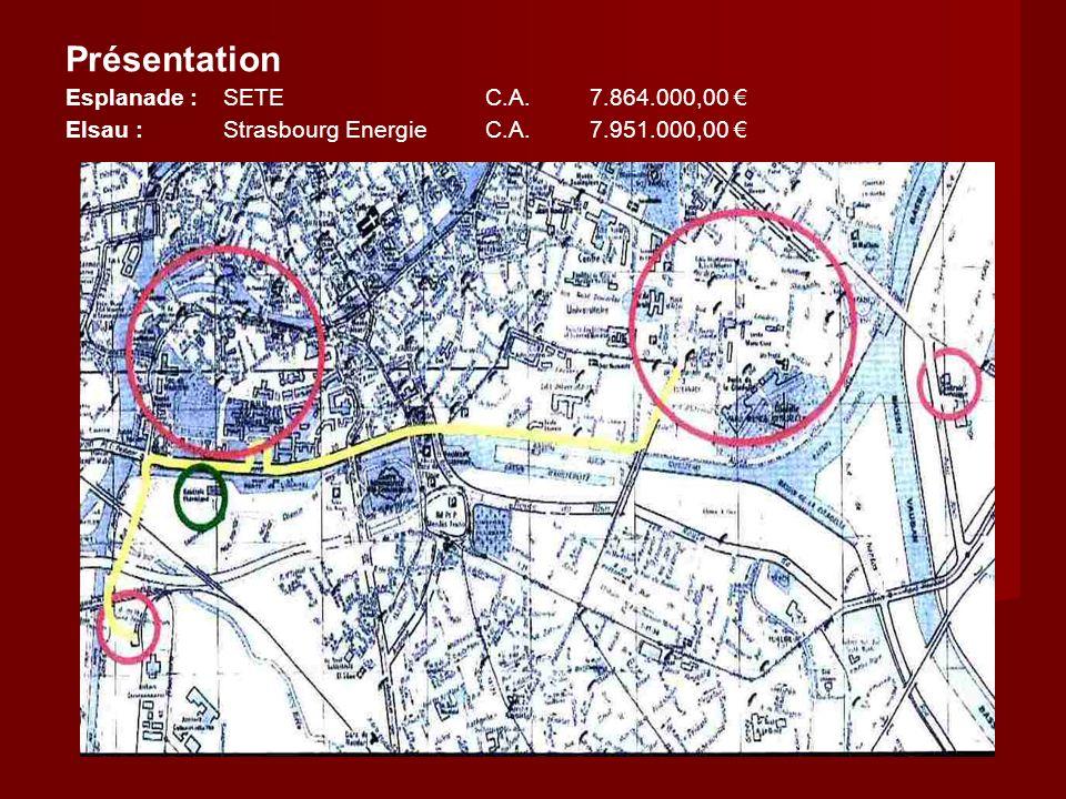 Présentation Esplanade : SETEC.A.7.864.000,00 Elsau :Strasbourg EnergieC.A.7.951.000,00