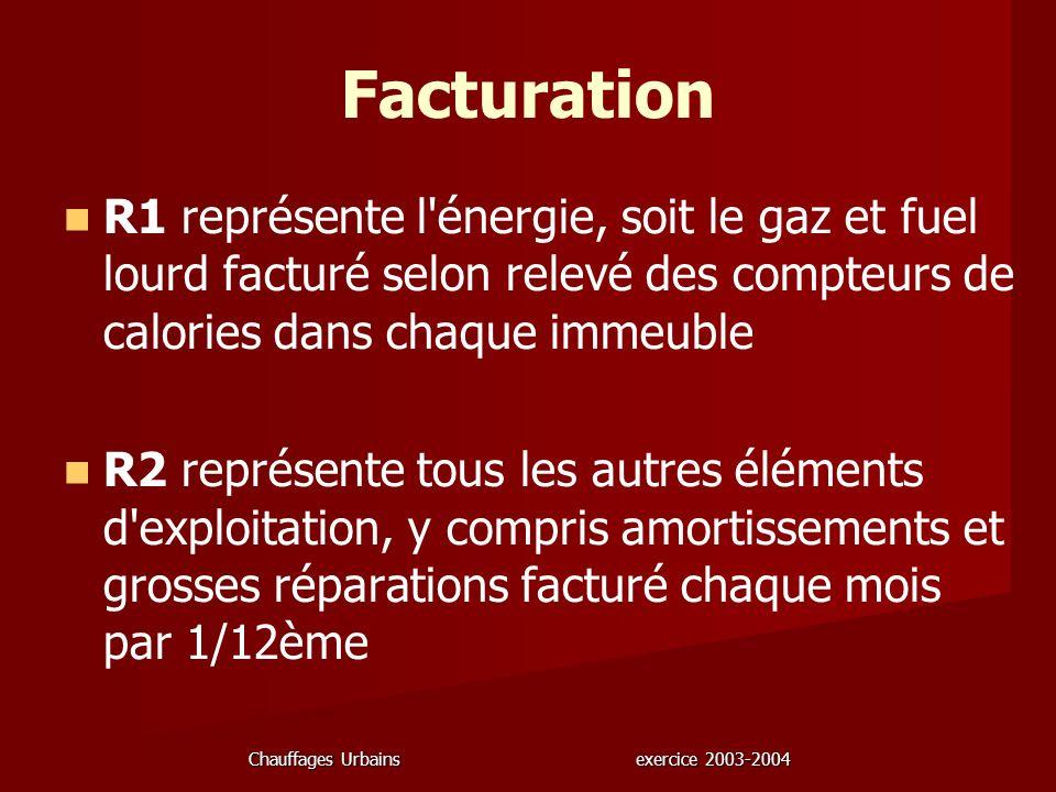 Chauffages Urbains exercice 2003-2004 Facturation R1 représente l'énergie, soit le gaz et fuel lourd facturé selon relevé des compteurs de calories da