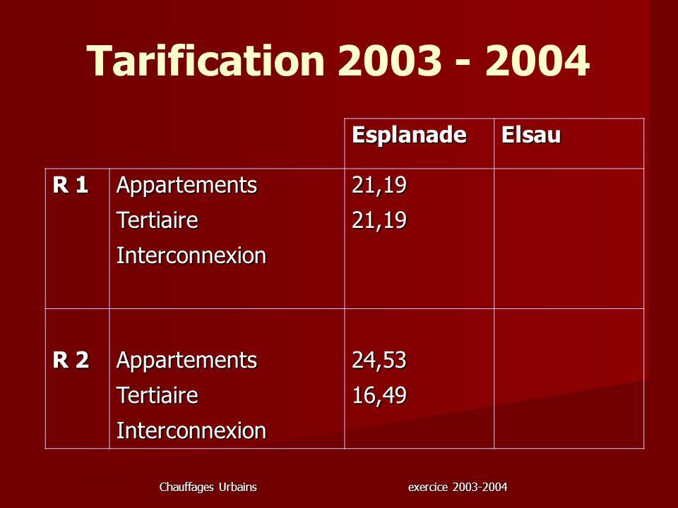 Chauffages Urbains exercice 2003-2004 Tarification 2003 - 2004 EsplanadeElsau R 1 AppartementsTertiaireInterconnexion21,1921,19 R 2 AppartementsTertia