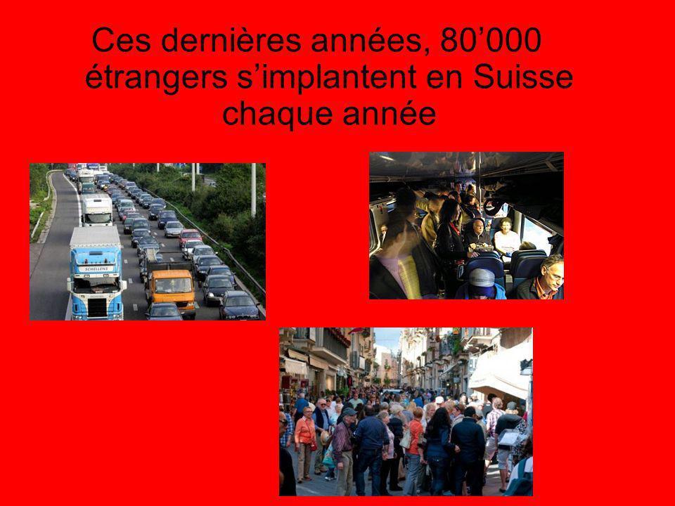 Ces dernières années, 80000 étrangers simplantent en Suisse chaque année