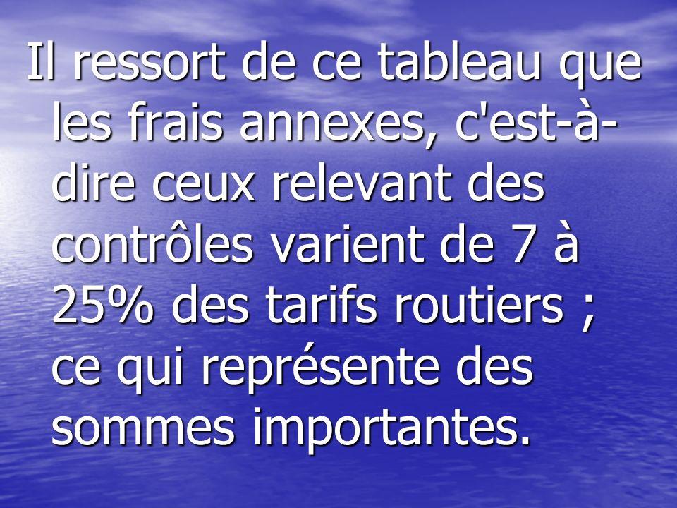 Il ressort de ce tableau que les frais annexes, c'est-à- dire ceux relevant des contrôles varient de 7 à 25% des tarifs routiers ; ce qui représente d