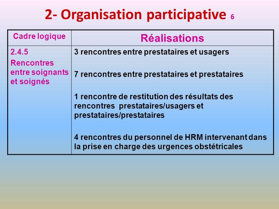 2- Organisation participative 6 Cadre logique Réalisations 2.4.5 Rencontres entre soignants et soignés 3 rencontres entre prestataires et usagers 7 re