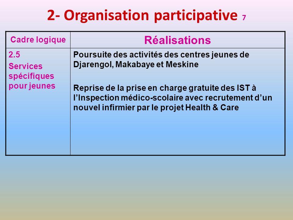 2- Organisation participative 7 Cadre logique Réalisations 2.5 Services spécifiques pour jeunes Poursuite des activités des centres jeunes de Djarengo