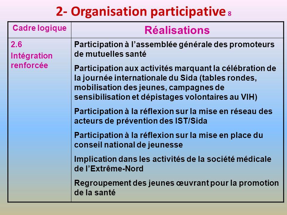 2- Organisation participative 8 Cadre logique Réalisations 2.6 Intégration renforcée Participation à lassemblée générale des promoteurs de mutuelles s