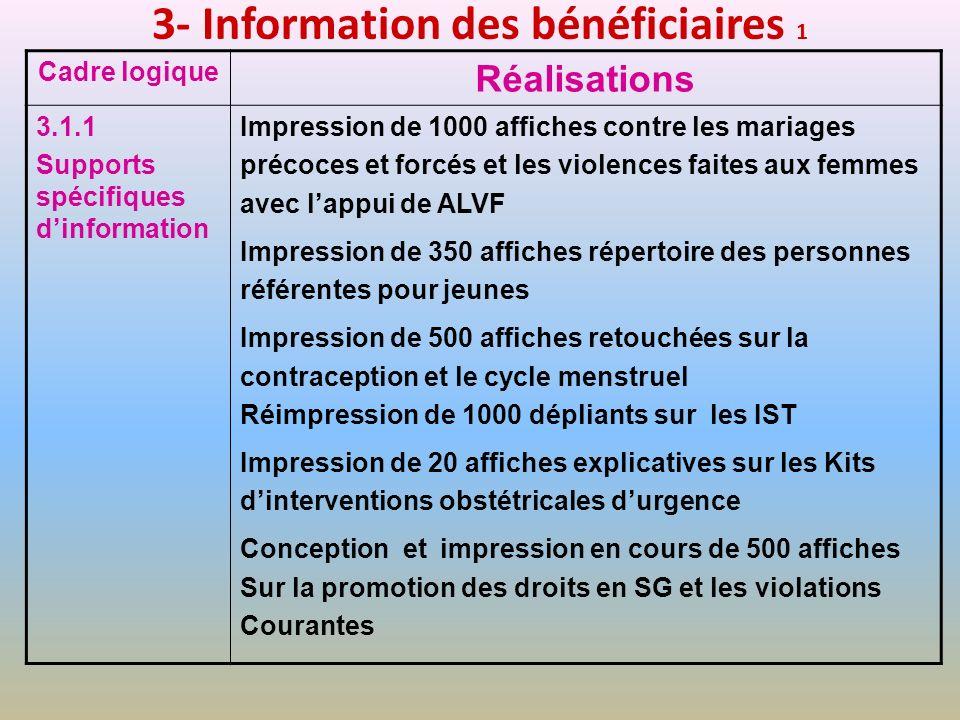 3- Information des bénéficiaires 1 Cadre logique Réalisations 3.1.1 Supports spécifiques dinformation Impression de 1000 affiches contre les mariages