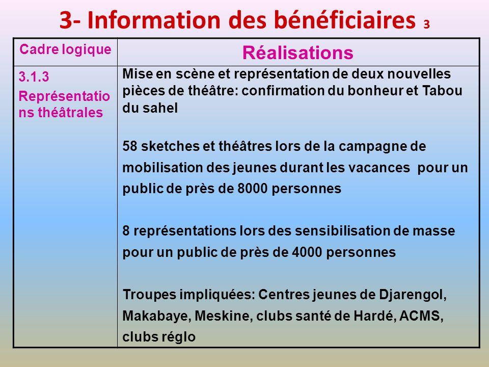 3- Information des bénéficiaires 3 Cadre logique Réalisations 3.1.3 Représentatio ns théâtrales Mise en scène et représentation de deux nouvelles pièc