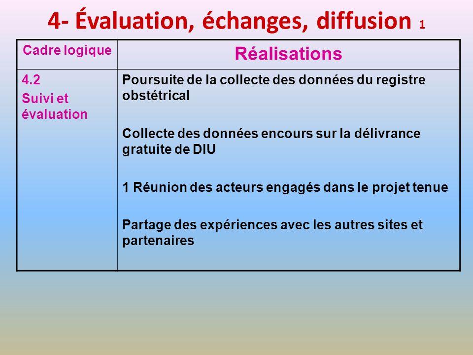 4- Évaluation, échanges, diffusion 1 Cadre logique Réalisations 4.2 Suivi et évaluation Poursuite de la collecte des données du registre obstétrical C