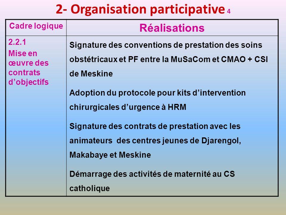 2- Organisation participative 4 Cadre logique Réalisations 2.2.1 Mise en œuvre des contrats dobjectifs Signature des conventions de prestation des soi