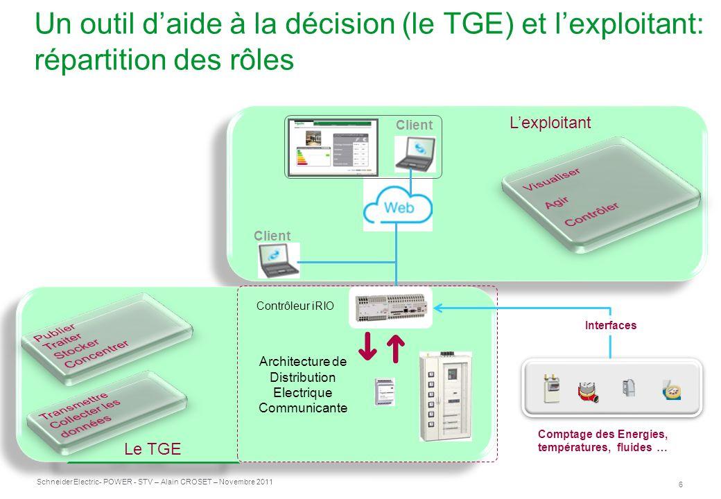 Exemple dapplication Domaine: tertiaire Application: Hôtel