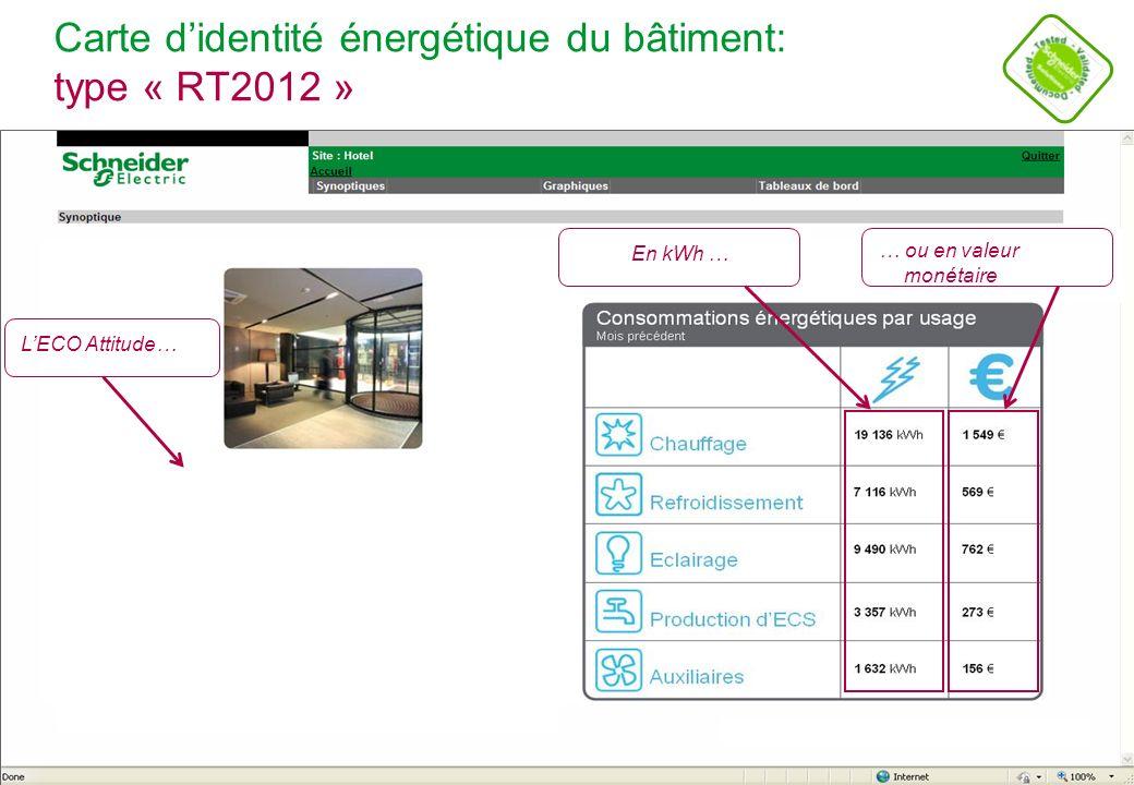 Schneider Electric 9 - POWER - STV – Alain CROSET – Novembre 2011 Suivi des données dexploitation..sur un seul écran conçu pour vous, en fonction de vos besoins !.