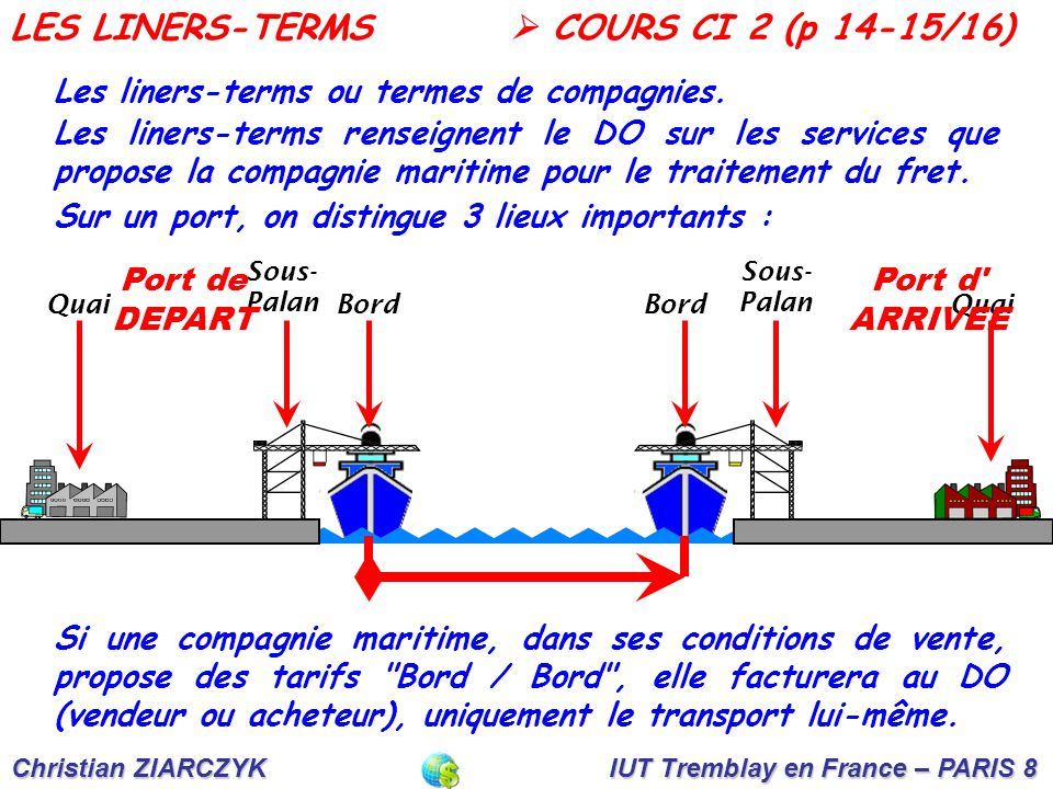 Christian ZIARCZYK IUT Tremblay en France – PARIS 8 LES LINERS-TERMS COURS CI 2 (p 14-15/16) Les liners-terms ou termes de compagnies.