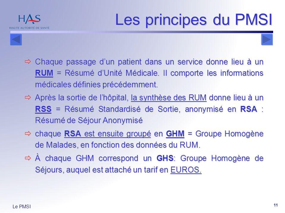 Le PMSI 11 Les principes du PMSI Chaque passage dun patient dans un service donne lieu à un RUM = Résumé dUnité Médicale. Il comporte les informations