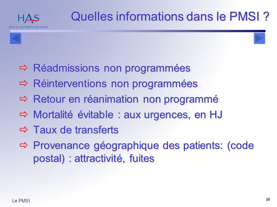 Le PMSI 20 Réadmissions non programmées Réadmissions non programmées Réinterventions non programmées Réinterventions non programmées Retour en réanima