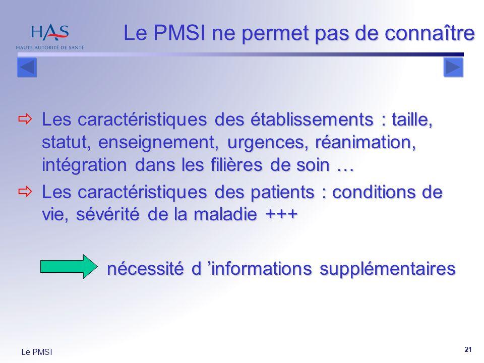 Le PMSI 21 Le PMSI ne permet pas de connaître Les caractéristiques des établissements : taille, statut, enseignement, urgences, réanimation, intégration dans les filières de soin … Les caractéristiques des établissements : taille, statut, enseignement, urgences, réanimation, intégration dans les filières de soin … Les caractéristiques des patients : conditions de vie, sévérité de la maladie +++ Les caractéristiques des patients : conditions de vie, sévérité de la maladie +++ nécessité d informations supplémentaires