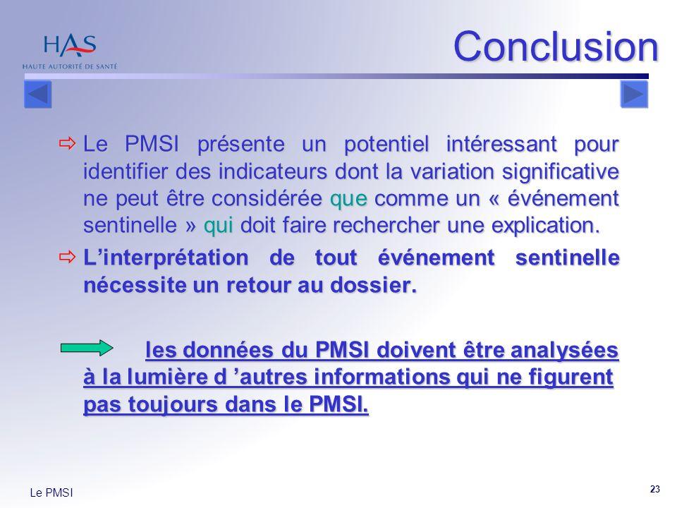 Le PMSI 23 Conclusion Le PMSI présente un potentiel intéressant pour identifier des indicateurs dont la variation significative ne peut être considérée que comme un « événement sentinelle » qui doit faire rechercher une explication.