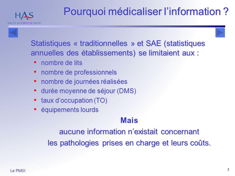 Le PMSI 3 Pourquoi médicaliser linformation ? Statistiques « traditionnelles » et SAE (statistiques annuelles des établissements) se limitaient aux :