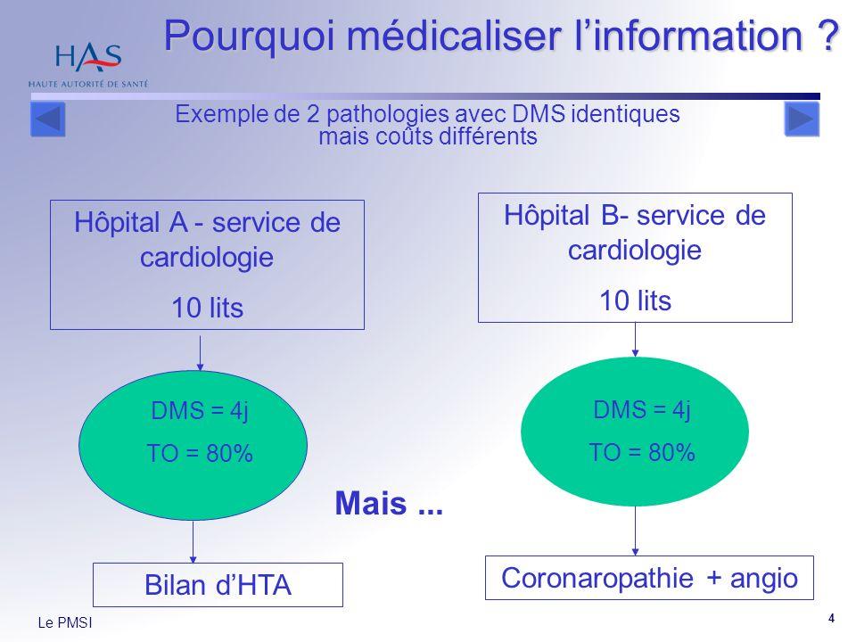 Le PMSI 4 Mais... Hôpital A - service de cardiologie 10 lits DMS = 4j TO = 80% Bilan dHTA Hôpital B- service de cardiologie 10 lits DMS = 4j TO = 80%