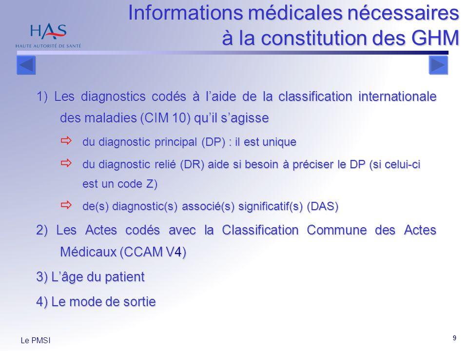 Le PMSI 9 Informations médicales nécessaires à la constitution des GHM 1) Les diagnostics codés à laide de la classification internationale des maladies (CIM 10) quil sagisse du diagnostic principal (DP) : il est unique du diagnostic principal (DP) : il est unique du diagnostic relié (DR) aide si besoin à préciser le DP (si celui-ci est un code Z) du diagnostic relié (DR) aide si besoin à préciser le DP (si celui-ci est un code Z) de(s) diagnostic(s) associé(s) significatif(s) (DAS) de(s) diagnostic(s) associé(s) significatif(s) (DAS) 2) Les Actes codés avec la Classification Commune des Actes Médicaux (CCAM V4) 3) Lâge du patient 4) Le mode de sortie