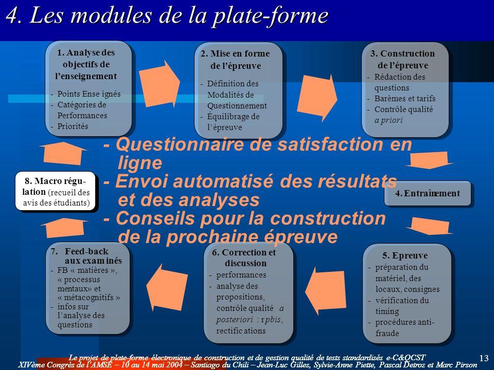 Le projet de plate-forme électronique de construction et de gestion qualité de tests standardisés e-C&QCST XIVème Congrès de lAMSE – 10 au 14 mai 2004 – Santiago du Chili – Jean-Luc Gilles, Sylvie-Anne Piette, Pascal Detroz et Marc Pirson 13 1.