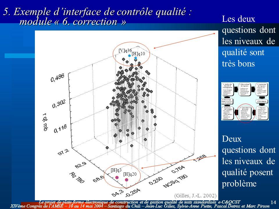 Le projet de plate-forme électronique de construction et de gestion qualité de tests standardisés e-C&QCST XIVème Congrès de lAMSE – 10 au 14 mai 2004 – Santiago du Chili – Jean-Luc Gilles, Sylvie-Anne Piette, Pascal Detroz et Marc Pirson 14 5.